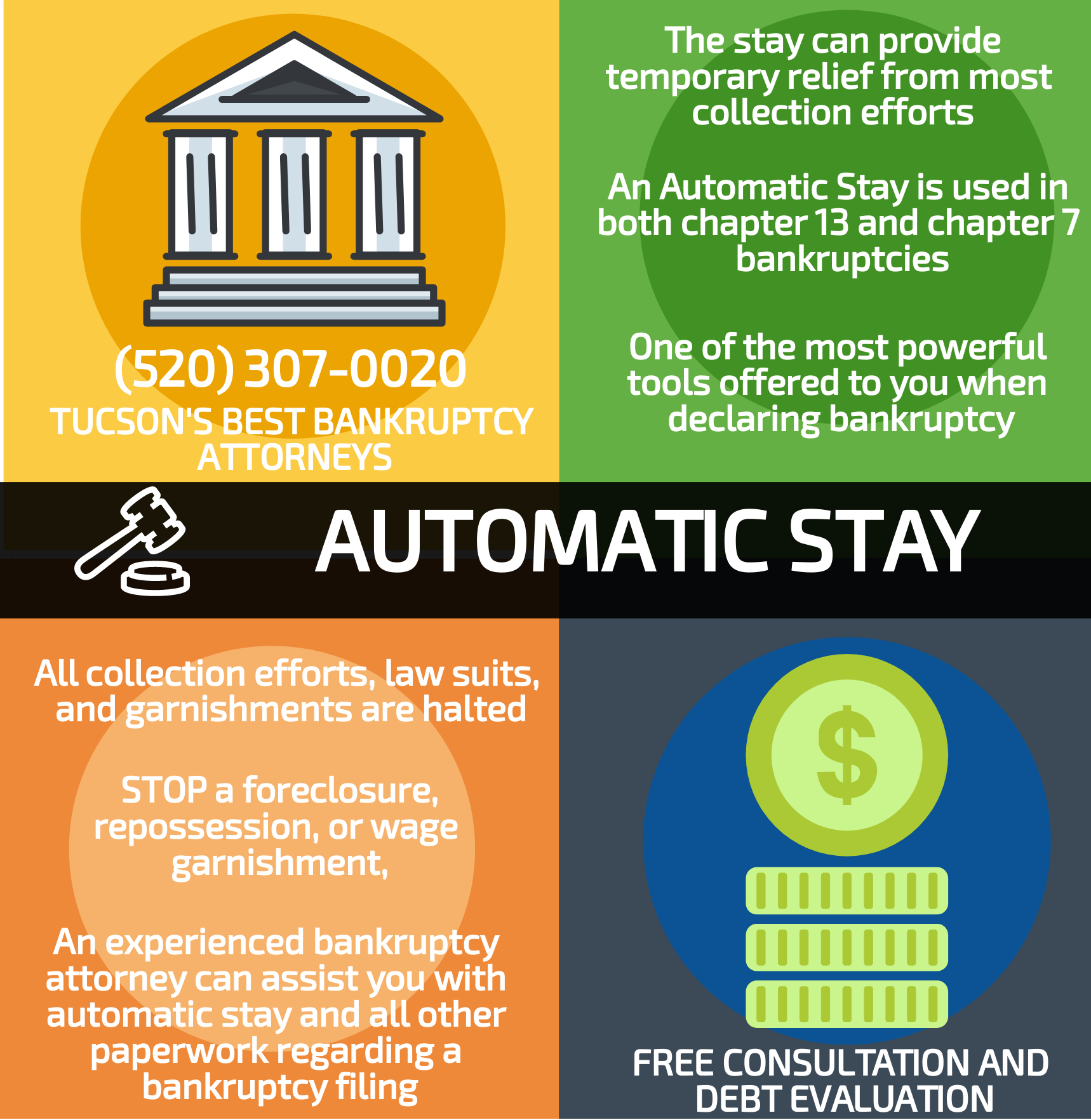 infographic: automatic stay