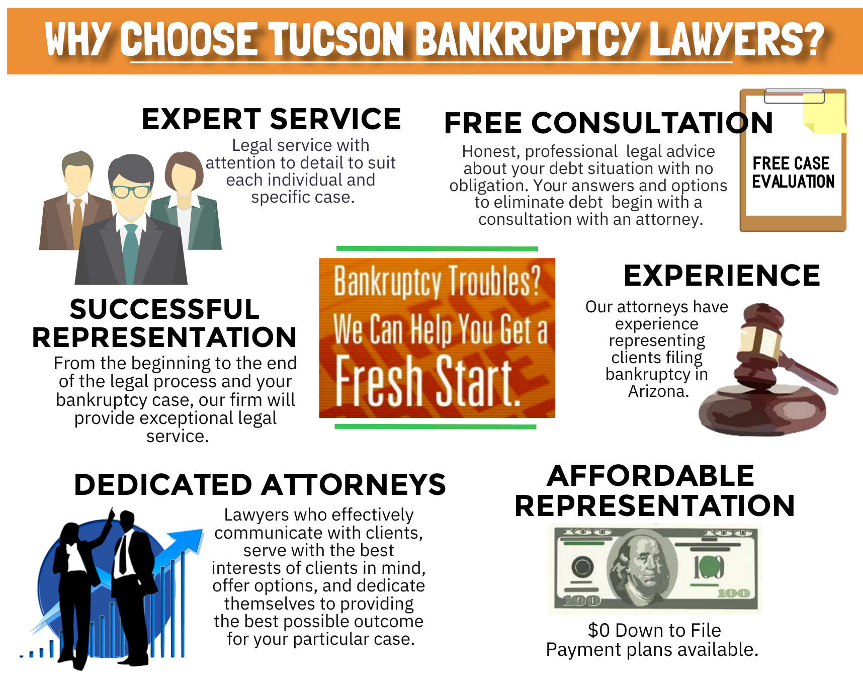 infographic: Why choose Tucson Bankruptcy Lawyers