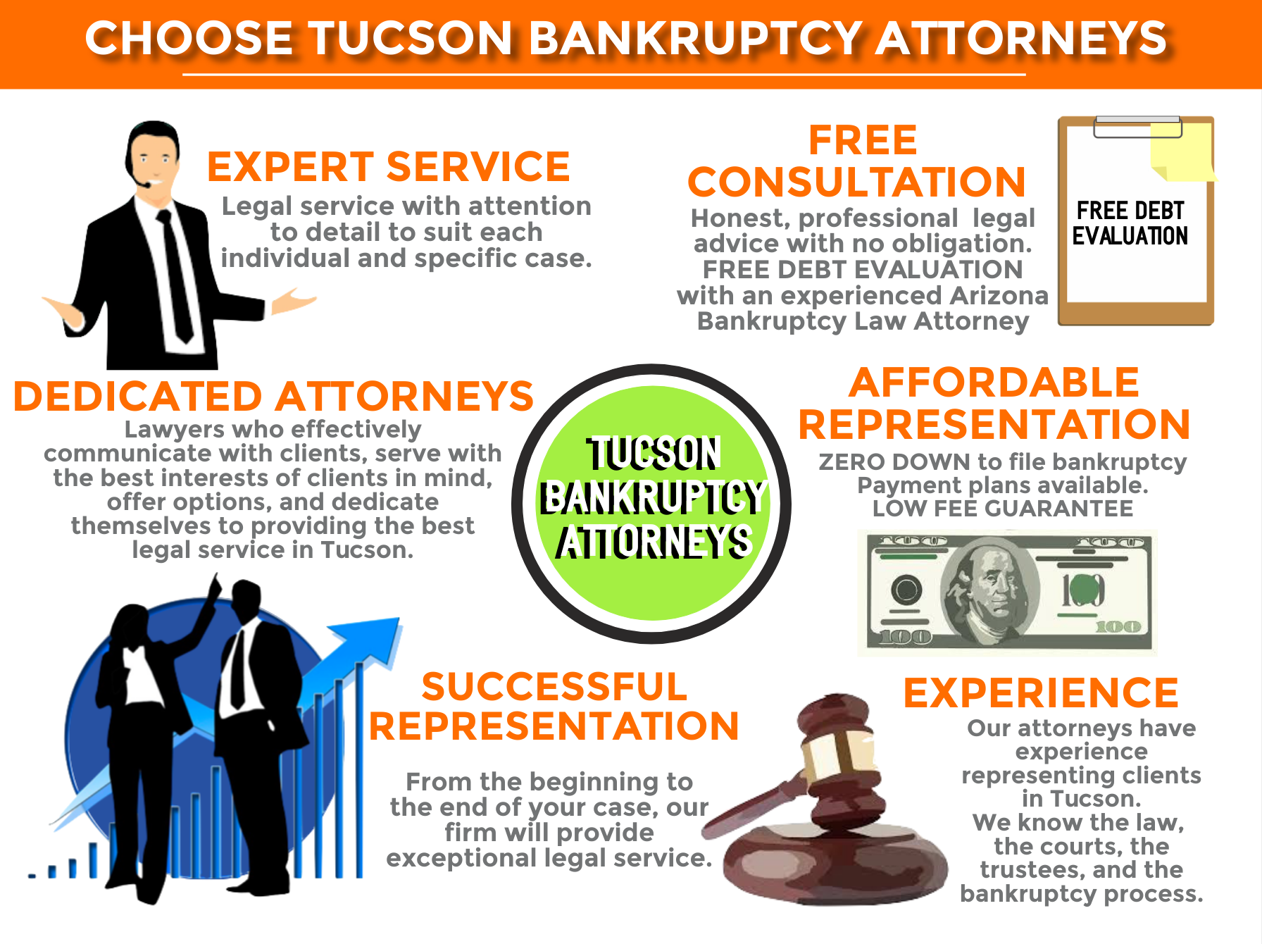 Infographic: choose Tucson Bankruptcy Attorneys